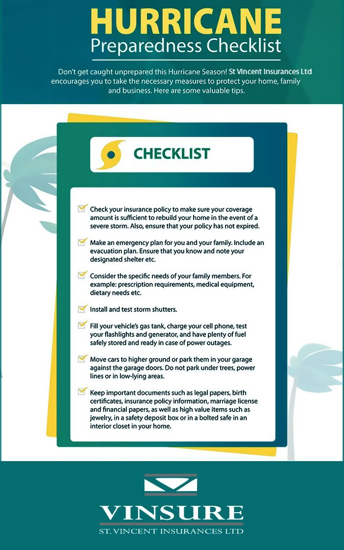 Preparedness List